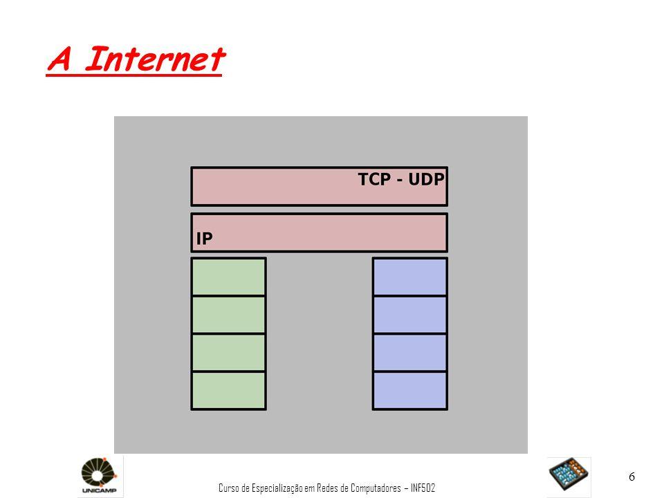 Curso de Especialização em Redes de Computadores – INF502 37 IP: Fragmentação & Remontagem ID =x início =0 bit_frag =0 compr =4000 ID =x início =0 bit_frag =1 compr =1500 ID =x início =1480 bit_frag =1 compr =1500 ID =x início =2960 bit_frag =0 compr =1040 um datagrama grande vira vários datagramas menores Exemplo Ø Datagrama com 4000 bytes Ø MTU = 1500 bytes