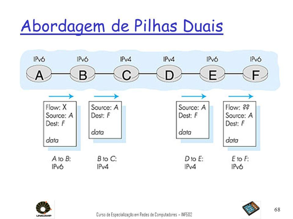Curso de Especialização em Redes de Computadores – INF502 68 Abordagem de Pilhas Duais