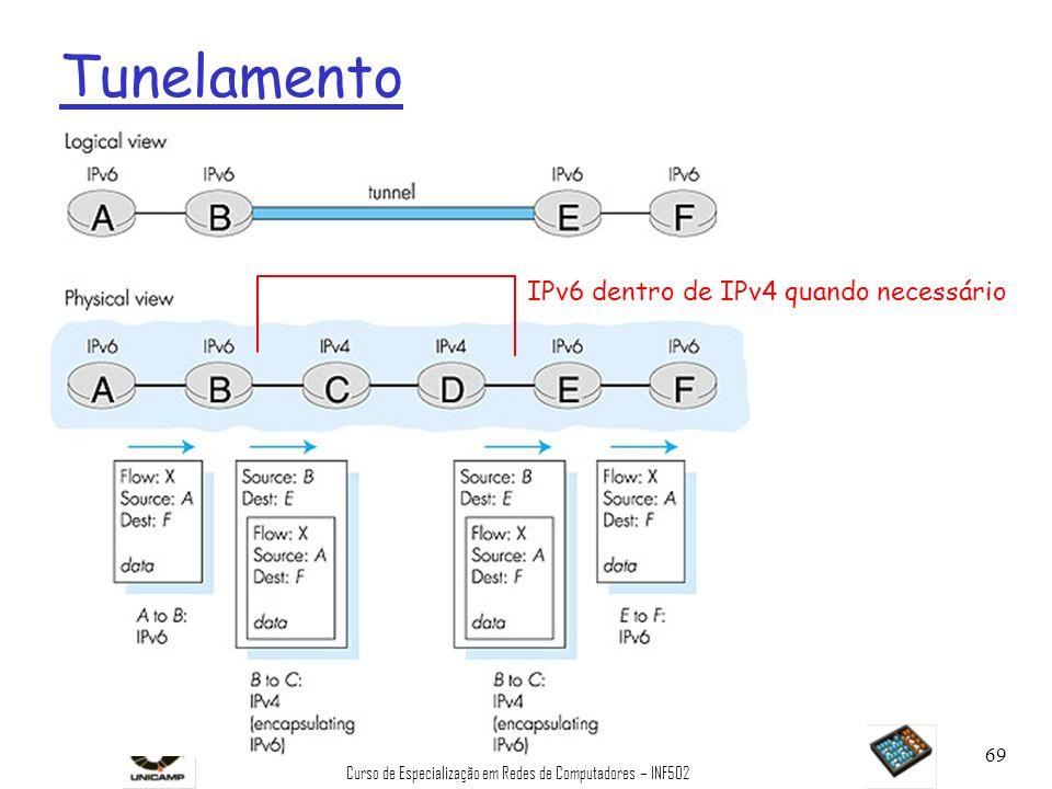 Curso de Especialização em Redes de Computadores – INF502 69 Tunelamento IPv6 dentro de IPv4 quando necessário