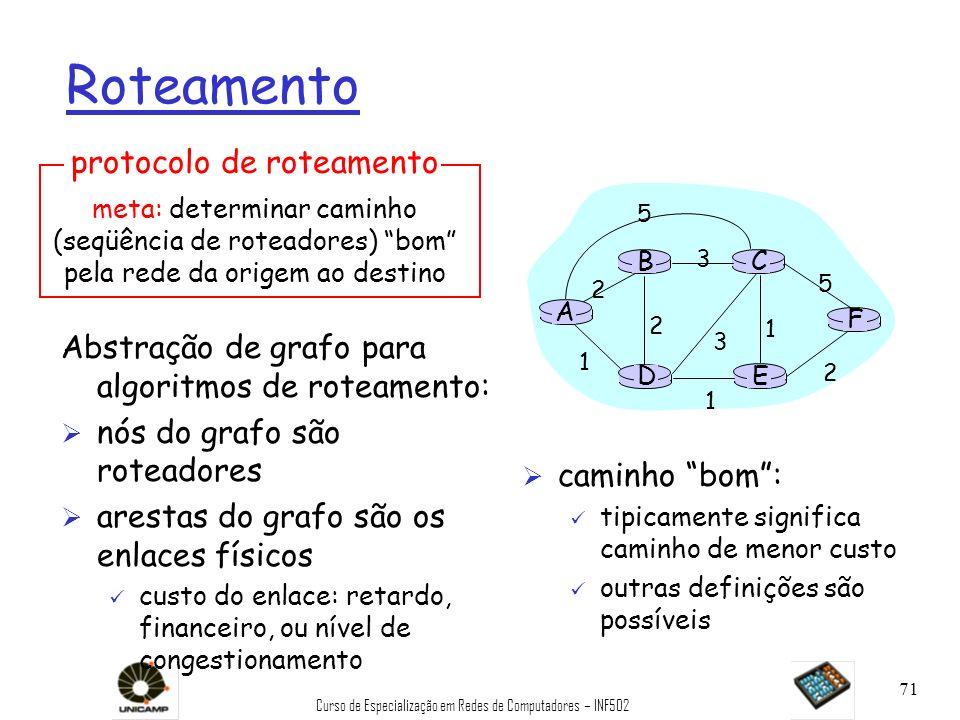 Curso de Especialização em Redes de Computadores – INF502 71 protocolo de roteamento Roteamento Abstração de grafo para algoritmos de roteamento: Ø nó