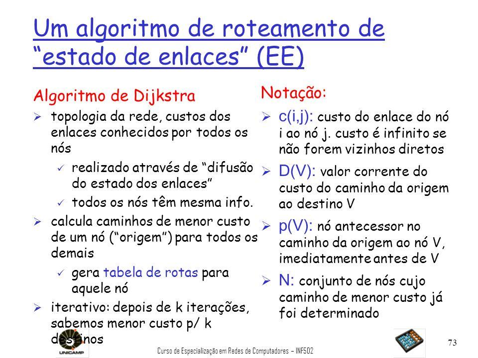 Curso de Especialização em Redes de Computadores – INF502 73 Um algoritmo de roteamento de estado de enlaces (EE) Algoritmo de Dijkstra Ø topologia da