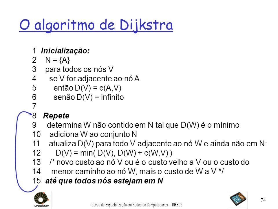 Curso de Especialização em Redes de Computadores – INF502 74 O algoritmo de Dijkstra 1 Inicialização: 2 N = {A} 3 para todos os nós V 4 se V for adjac