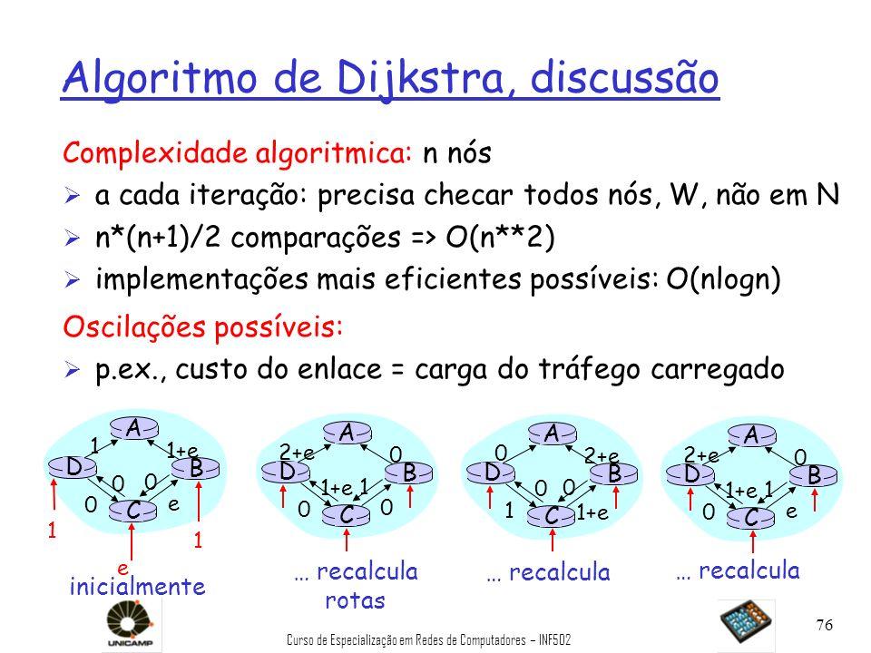 Curso de Especialização em Redes de Computadores – INF502 76 Algoritmo de Dijkstra, discussão Complexidade algoritmica: n nós Ø a cada iteração: preci