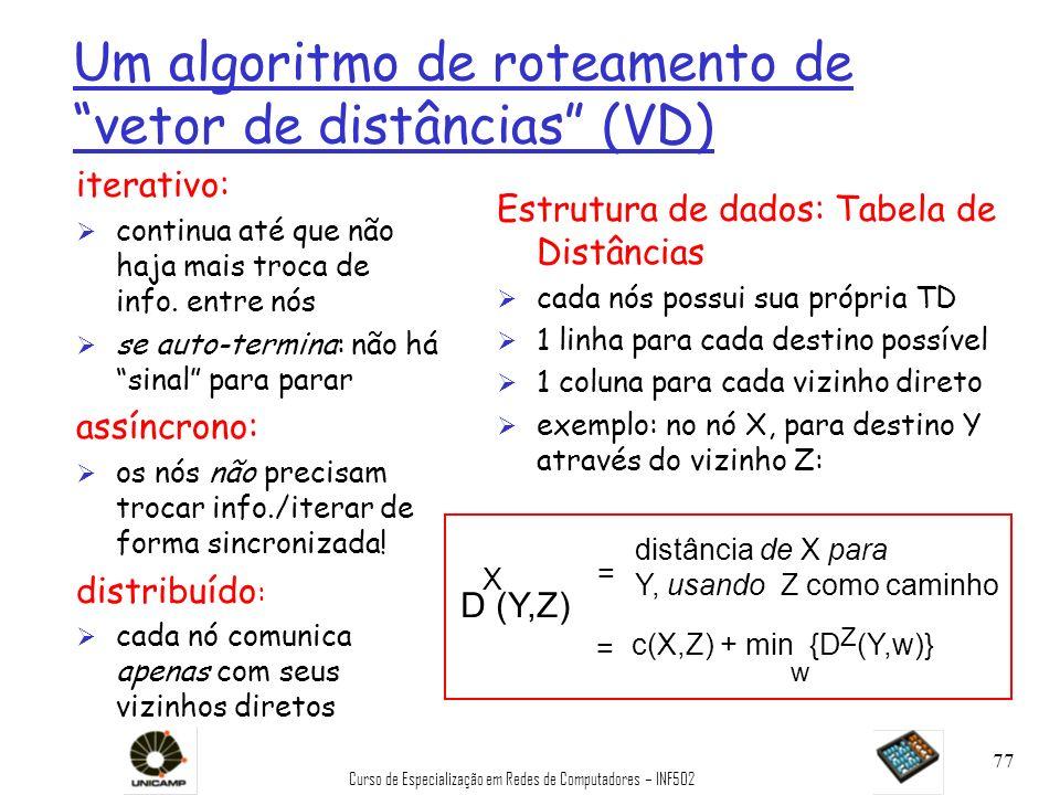 Curso de Especialização em Redes de Computadores – INF502 77 Um algoritmo de roteamento de vetor de distâncias (VD) iterativo: Ø continua até que não