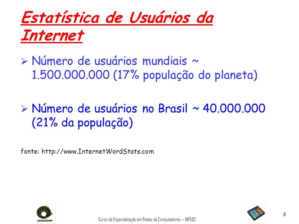 Curso de Especialização em Redes de Computadores – INF502 8 Estatística de Usuários da Internet Ø Número de usuários mundiais ~ 1.500.000.000 (17% pop