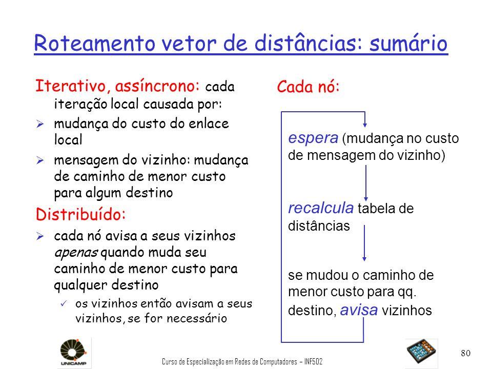 Curso de Especialização em Redes de Computadores – INF502 80 Roteamento vetor de distâncias: sumário Iterativo, assíncrono: cada iteração local causad