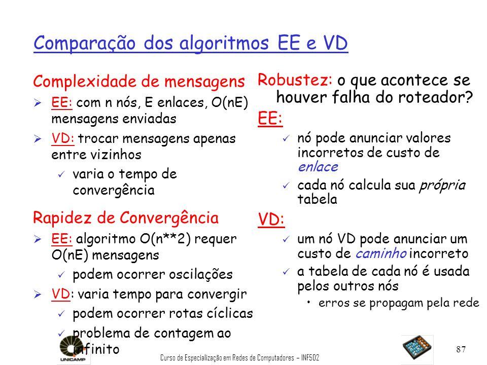 Curso de Especialização em Redes de Computadores – INF502 87 Comparação dos algoritmos EE e VD Complexidade de mensagens Ø EE: com n nós, E enlaces, O