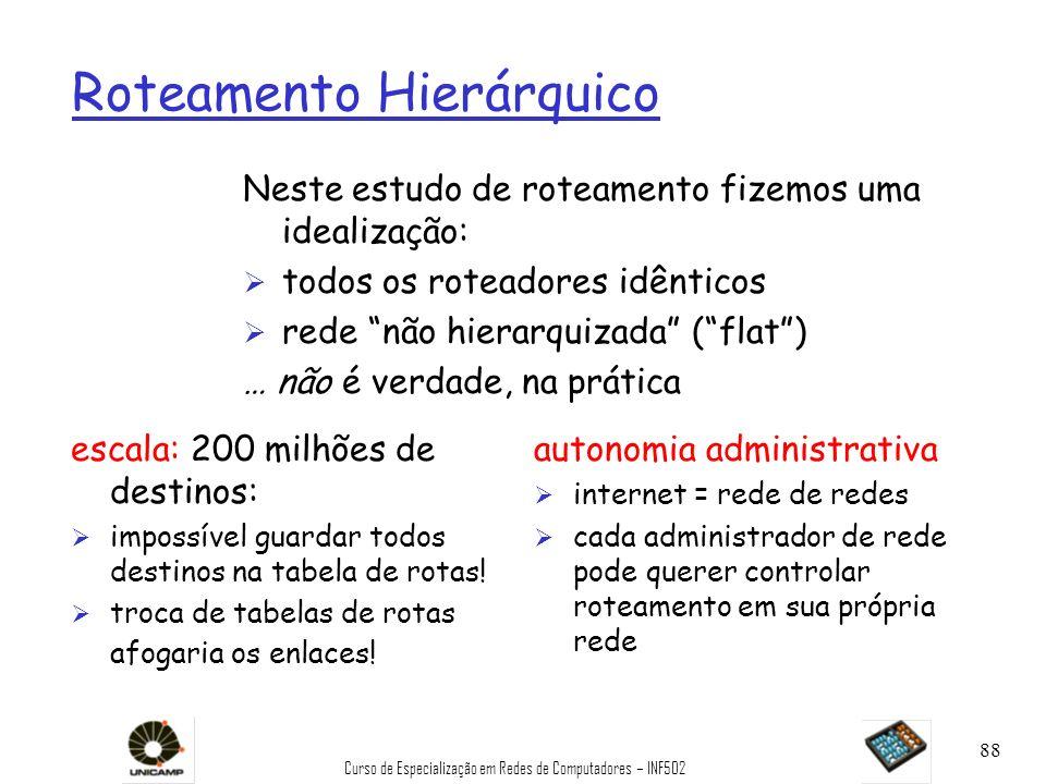 Curso de Especialização em Redes de Computadores – INF502 88 Roteamento Hierárquico escala: 200 milhões de destinos: Ø impossível guardar todos destin