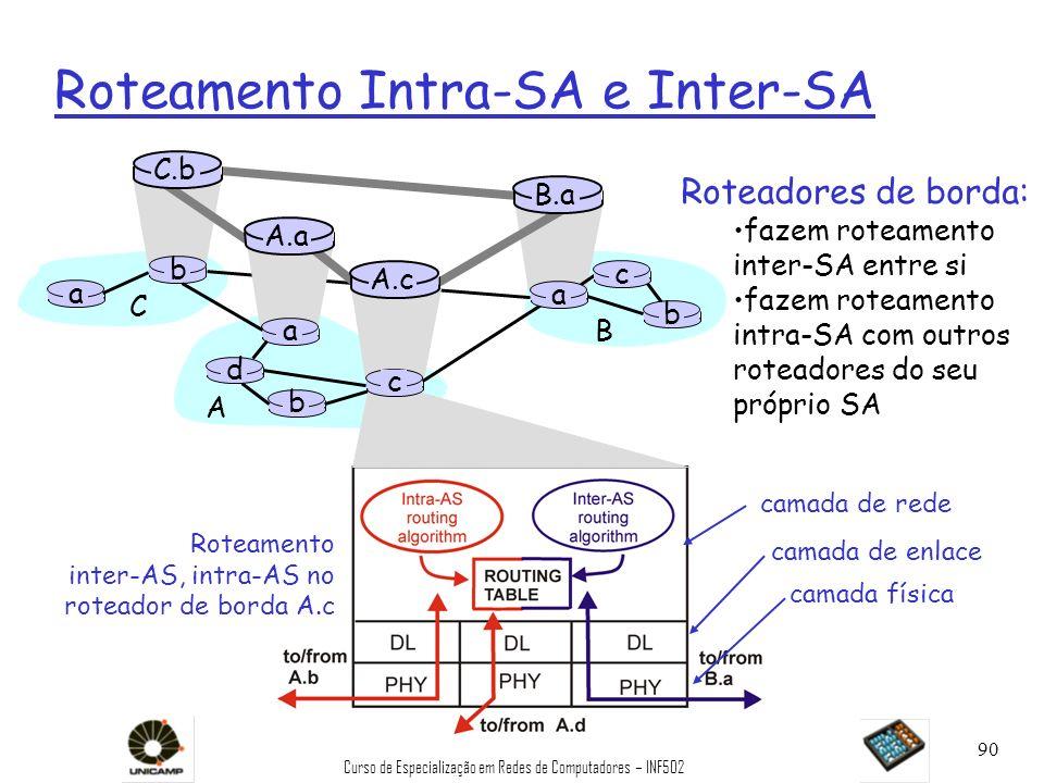 Curso de Especialização em Redes de Computadores – INF502 90 Roteamento Intra-SA e Inter-SA Roteadores de borda: fazem roteamento inter-SA entre si fa