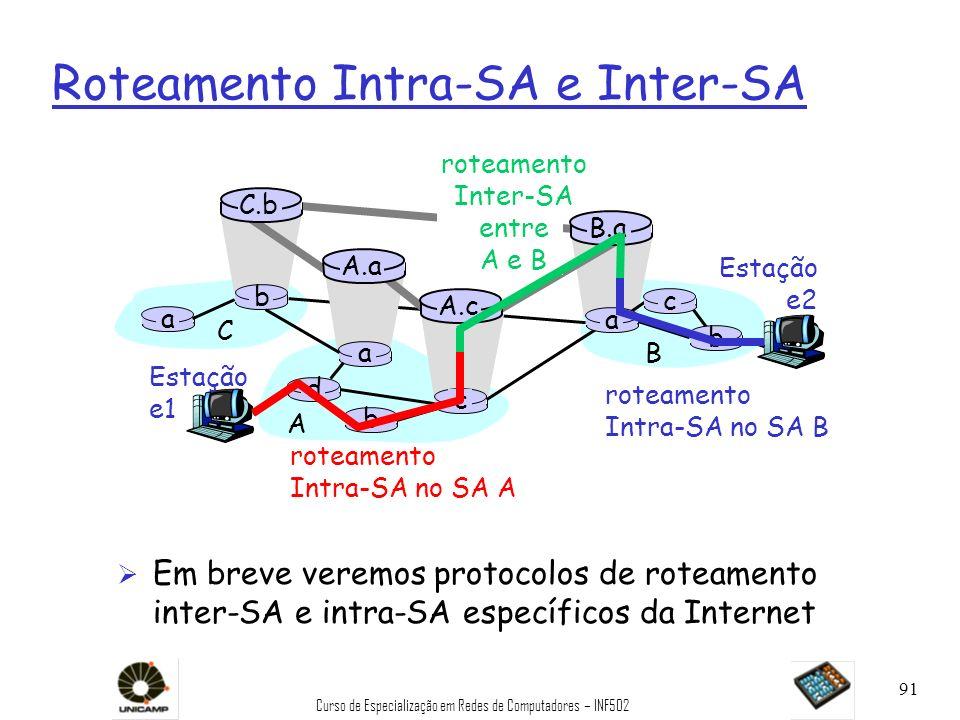 Curso de Especialização em Redes de Computadores – INF502 91 Roteamento Intra-SA e Inter-SA Estação e2 a b b a a C A B d c A.a A.c C.b B.a c b Estação