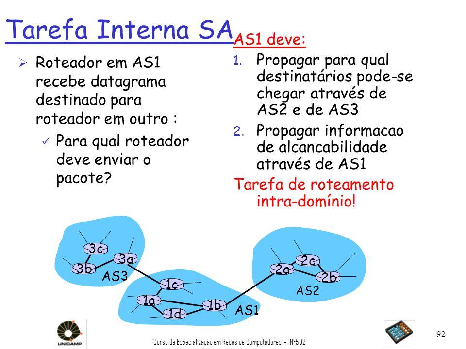 Curso de Especialização em Redes de Computadores – INF502 92 3b 1d 3a 1c 2a AS3 AS1 AS2 1a 2c 2b 1b 3c Tarefa Interna SA Ø Roteador em AS1 recebe data