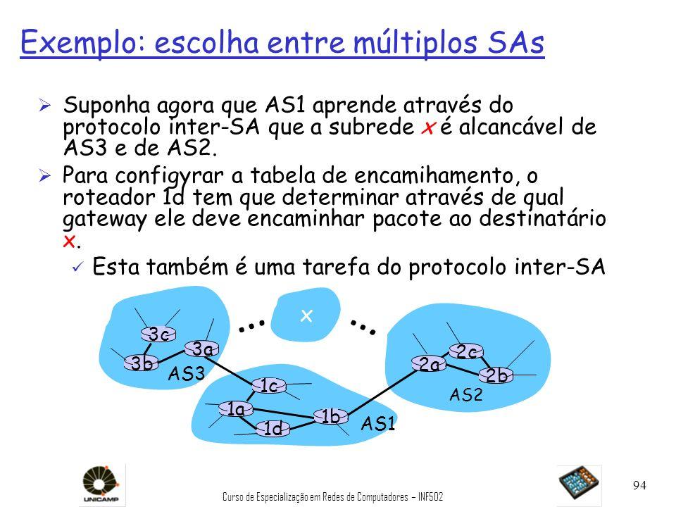 Curso de Especialização em Redes de Computadores – INF502 94 Exemplo: escolha entre múltiplos SAs Ø Suponha agora que AS1 aprende através do protocolo