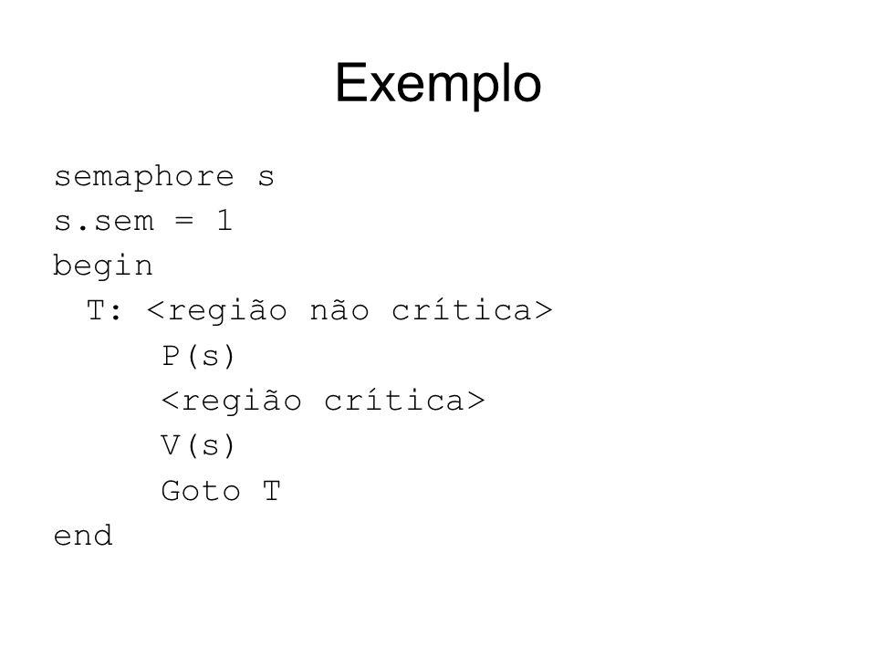 Exemplo semaphore s s.sem = 1 begin T: P(s) V(s) Goto T end