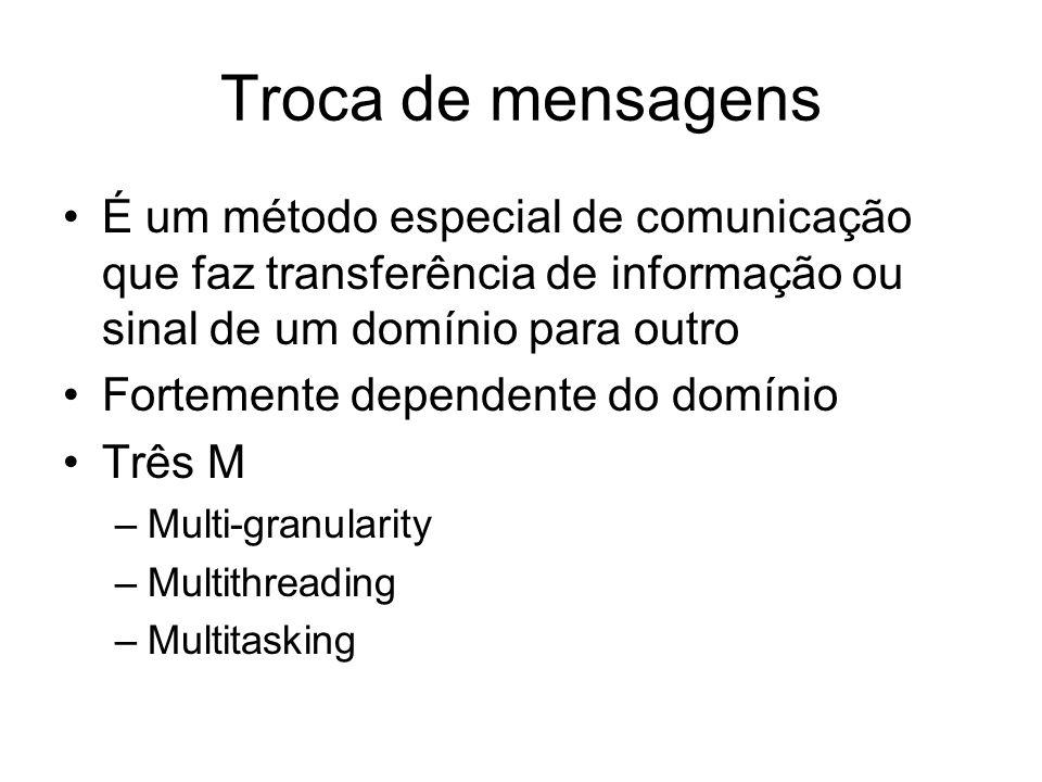 Troca de mensagens É um método especial de comunicação que faz transferência de informação ou sinal de um domínio para outro Fortemente dependente do