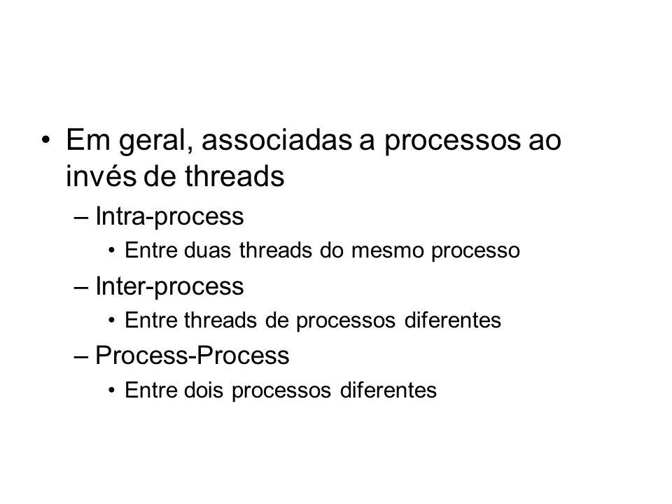 Em geral, associadas a processos ao invés de threads –Intra-process Entre duas threads do mesmo processo –Inter-process Entre threads de processos dif