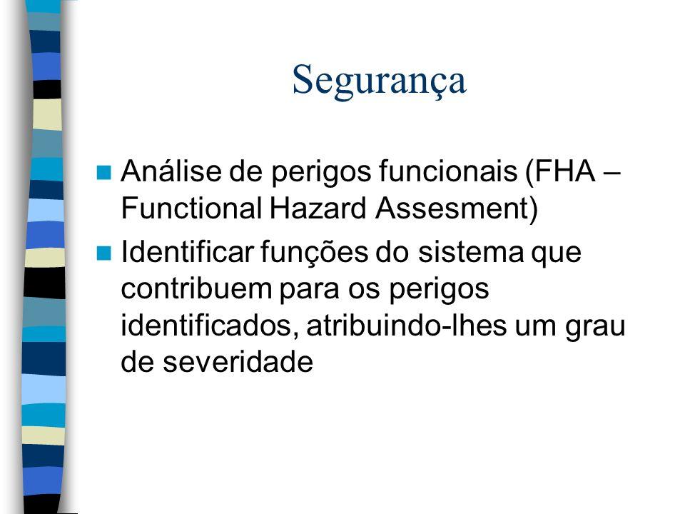 Segurança Análise de perigos funcionais (FHA – Functional Hazard Assesment) Identificar funções do sistema que contribuem para os perigos identificado