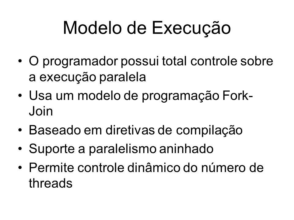 Modelo de Execução O programador possui total controle sobre a execução paralela Usa um modelo de programação Fork- Join Baseado em diretivas de compi