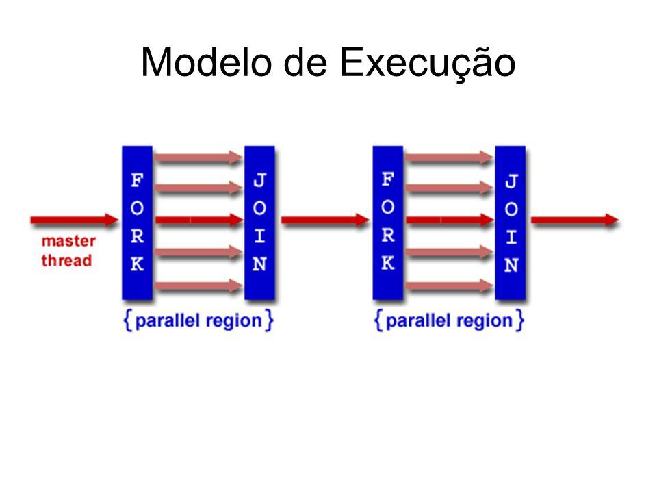 Características Biblioteca para paralelização de código Usa #pragma para definir as regiões paralelas –Os programas ainda podem ser executados serialmente Detecta automaticamente o número de processadores –O programador não precisa saber de antemão o número de processadores disponíveis Exige suporte do compilador