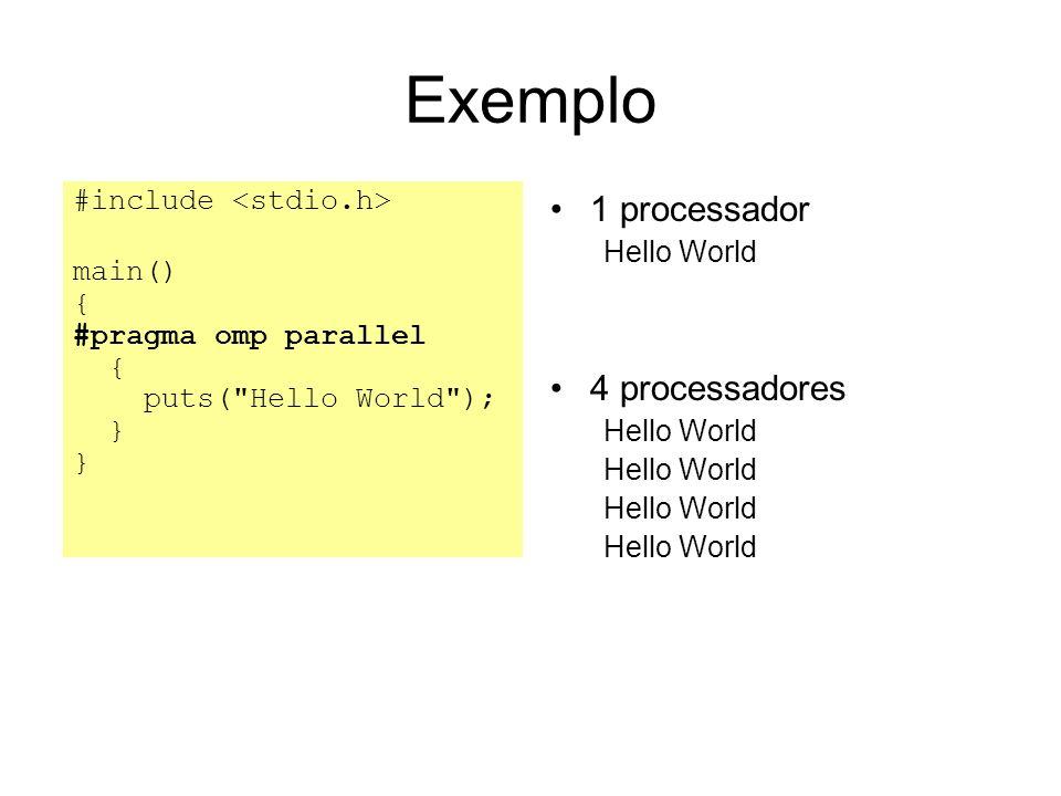 Restrições Os programadores precisam fornecer os #pragmas OpenMP não detecta conflitos –É responsabilidade do programador colocar os #pragmas corretos nos lugares corretos Exige compilador –Não é apenas uma biblioteca