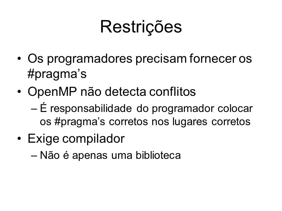Restrições Os programadores precisam fornecer os #pragmas OpenMP não detecta conflitos –É responsabilidade do programador colocar os #pragmas corretos
