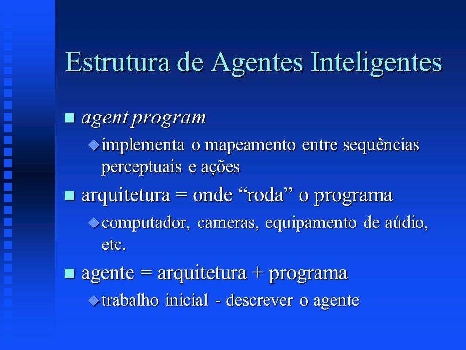 Estrutura de Agentes Inteligentes n agent program u implementa o mapeamento entre sequências perceptuais e ações n arquitetura = onde roda o programa