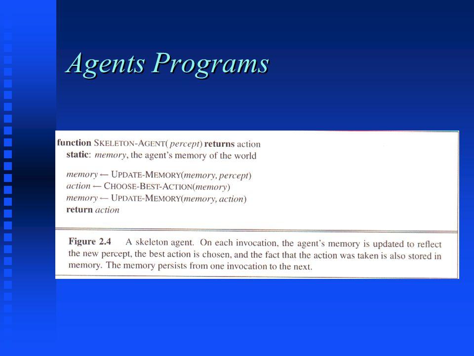 Agents Programs