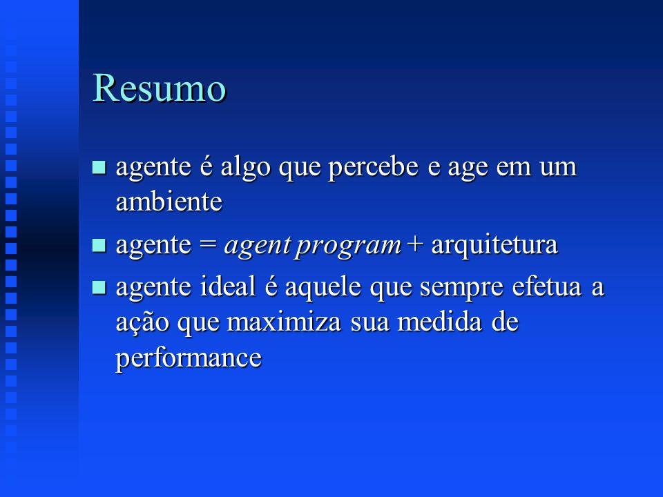 Resumo n agente é algo que percebe e age em um ambiente n agente = agent program + arquitetura n agente ideal é aquele que sempre efetua a ação que ma