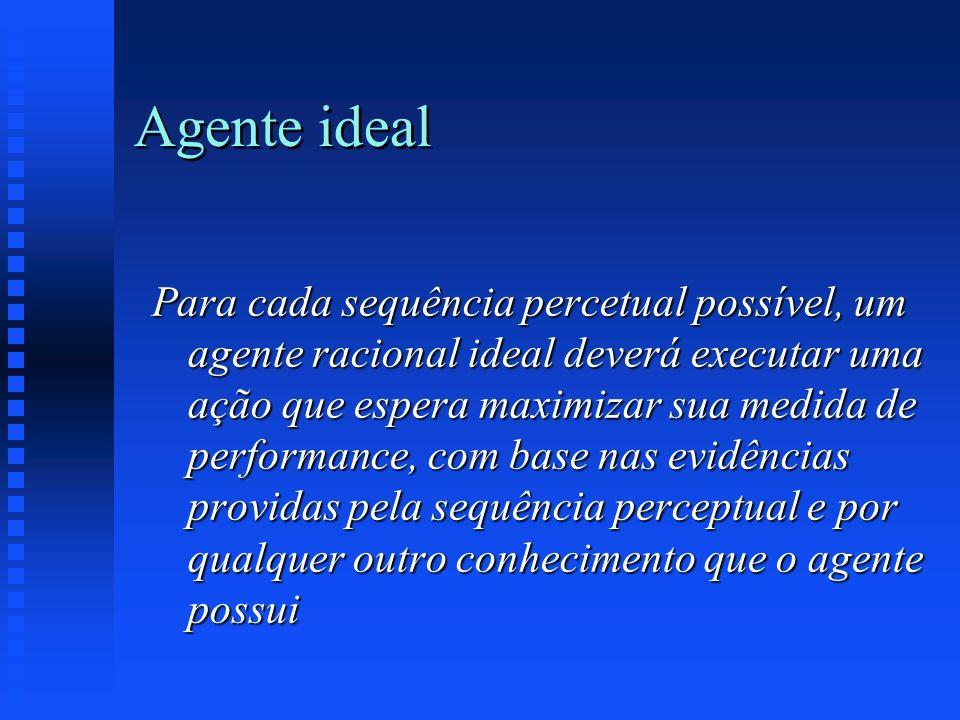 Descrição de um agente n mapeamento entre sequências perceptuais e ações u mapeamento ideal descreve o agente ideal u lista infinita para a muitos agentes F definir a especificação de um mapeamento e não fazer uma enumeração exaustiva