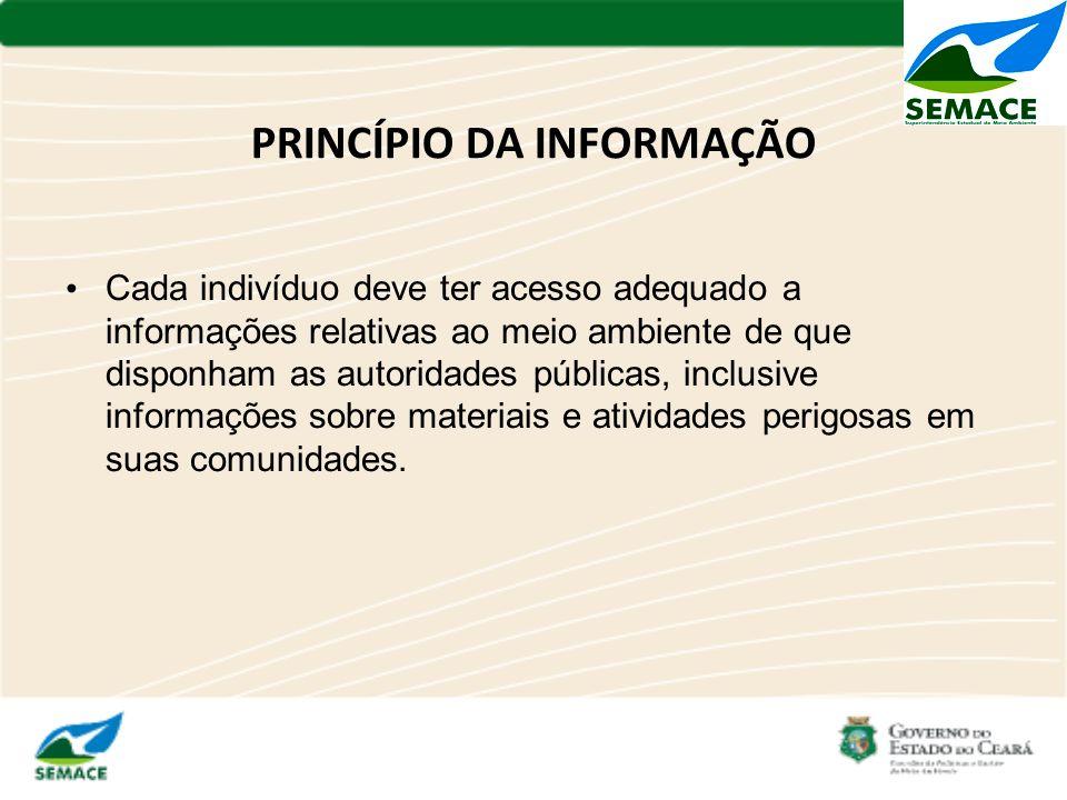 PRINCÍPIO DA INFORMAÇÃO Cada indivíduo deve ter acesso adequado a informações relativas ao meio ambiente de que disponham as autoridades públicas, inc