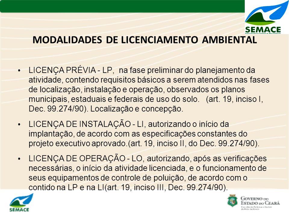 MODALIDADES DE LICENCIAMENTO AMBIENTAL LICENÇA PRÉVIA - LP, na fase preliminar do planejamento da atividade, contendo requisitos básicos a serem atend