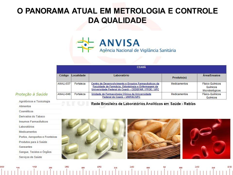 Rede Brasileira de Laboratórios Analíticos em Saúde - Reblas O PANORAMA ATUAL EM METROLOGIA E CONTROLE DA QUALIDADE