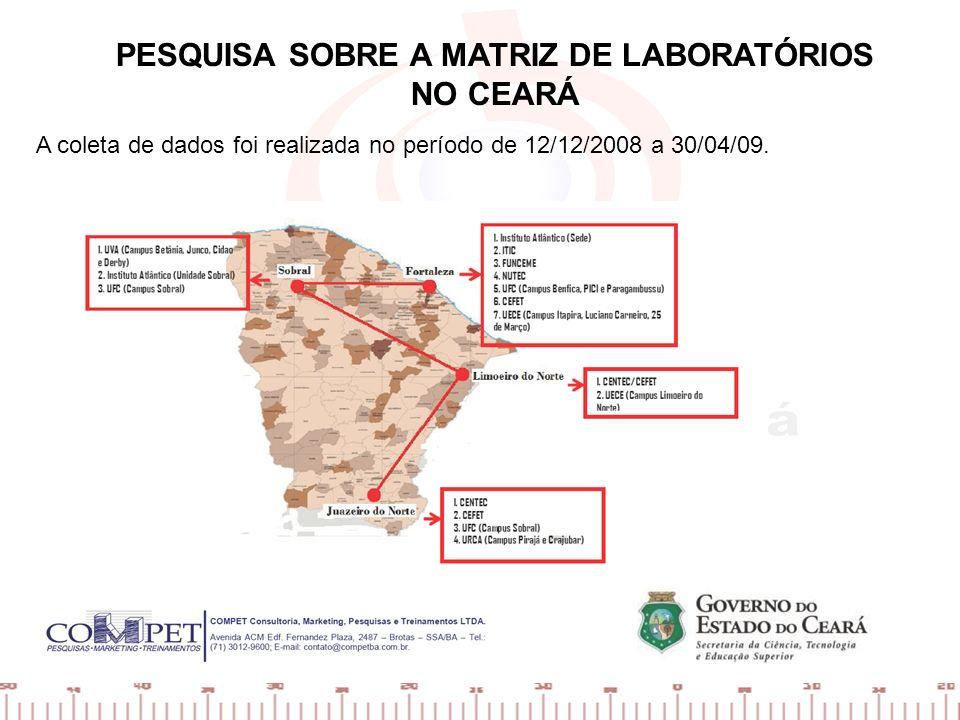 PESQUISA SOBRE A MATRIZ DE LABORATÓRIOS NO CEARÁ A coleta de dados foi realizada no período de 12/12/2008 a 30/04/09.