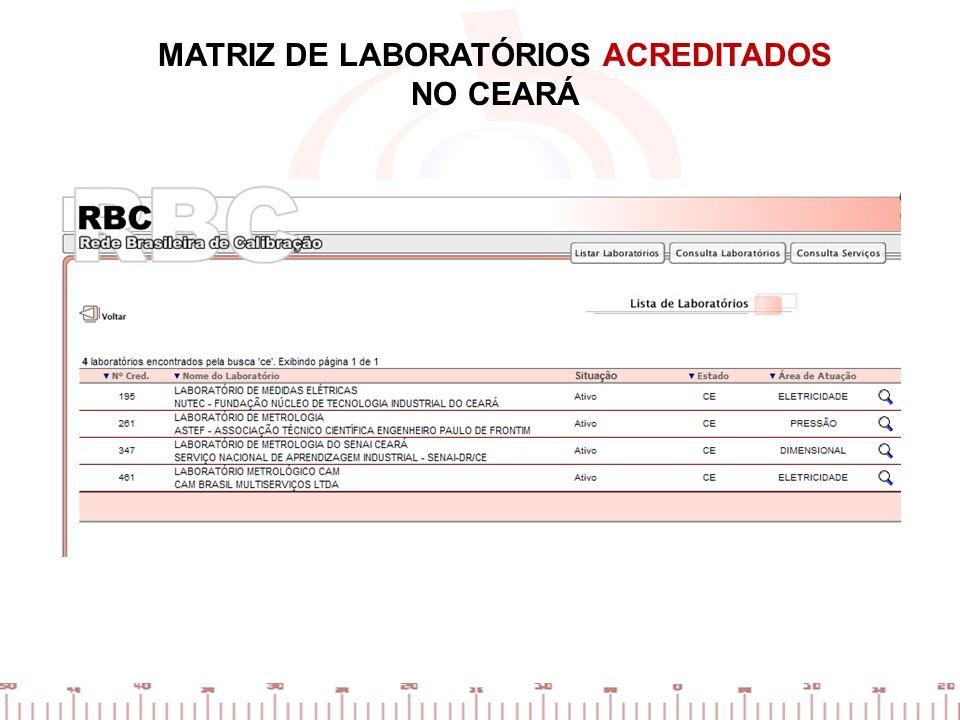 MATRIZ DE LABORATÓRIOS ACREDITADOS NO CEARÁ