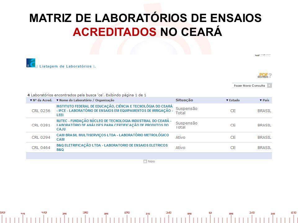 MATRIZ DE LABORATÓRIOS DE ENSAIOS ACREDITADOS NO CEARÁ