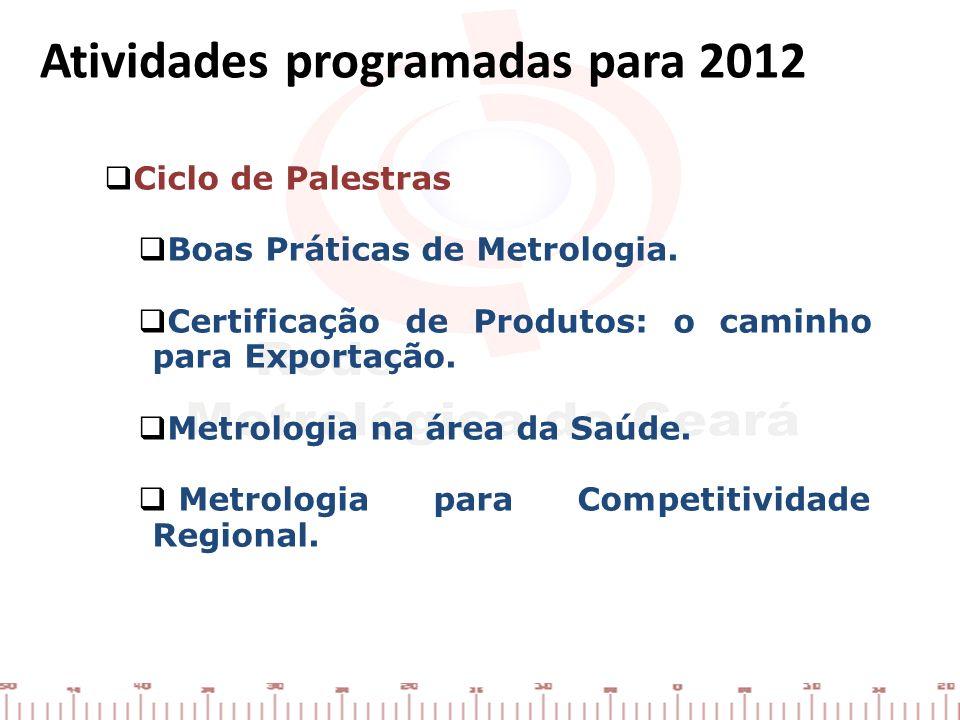 Atividades programadas para 2012 Ciclo de Palestras Boas Práticas de Metrologia. Certificação de Produtos: o caminho para Exportação. Metrologia na ár