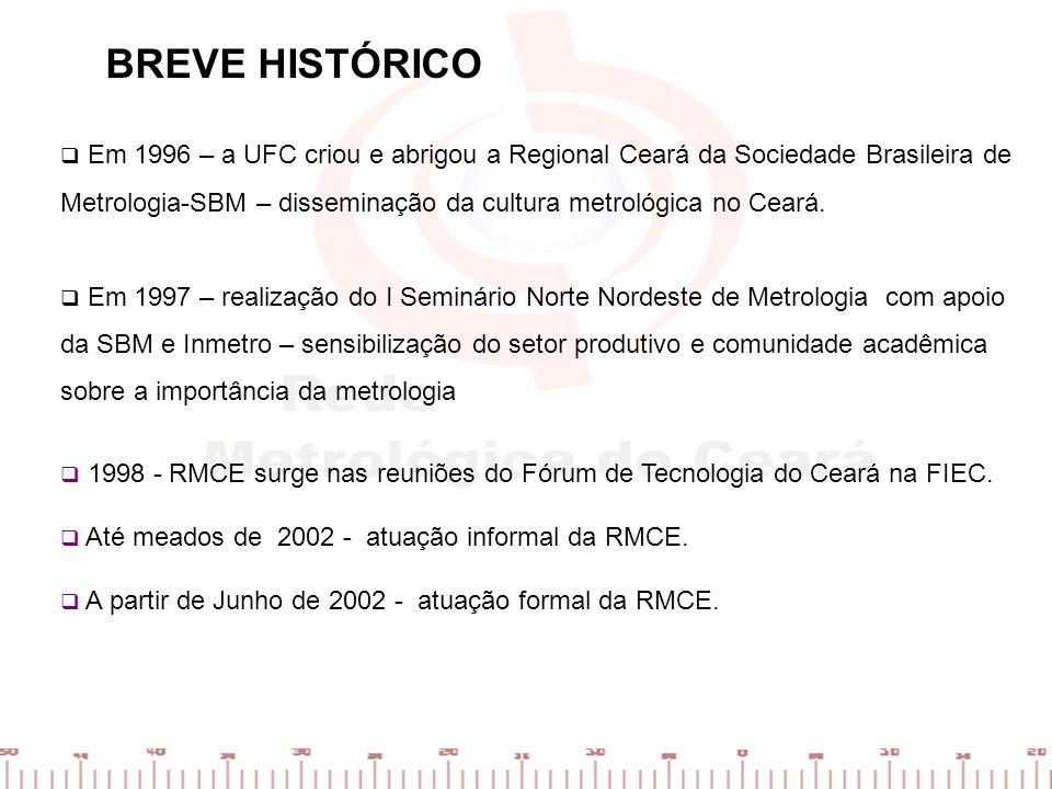 BREVE HISTÓRICO Em 1996 – a UFC criou e abrigou a Regional Ceará da Sociedade Brasileira de Metrologia-SBM – disseminação da cultura metrológica no Ce
