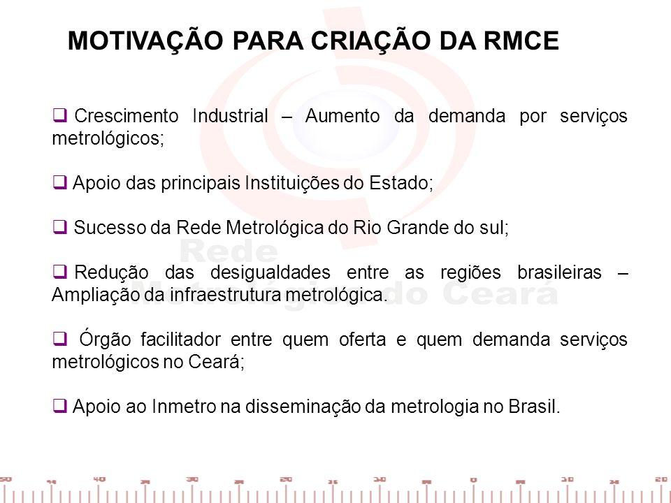 MISSÃO Contribuir para o desenvolvimento da metrologia no Ceará, fortalecendo a infra-estrutura laboratorial e de recursos humanos qualificados.