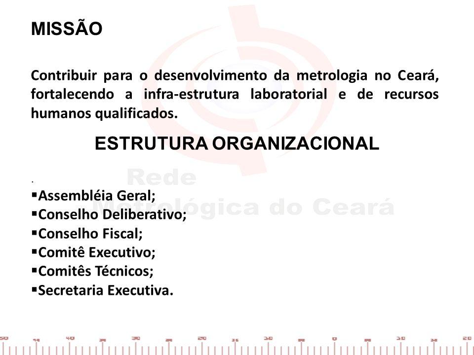 OBJETIVOS ESPECÍFICOS Promover, organizar e divulgar eventos técnicos e científicos nas diversas áreas da metrologia; Apoiar o desenvolvimento da infra-estrutura laboratorial e qualificação de recursos humanos em metrologia no estado do Ceará; Auxiliar os laboratórios associados no processo de credenciamento junto à Rede Brasileira de Calibração – RBC e/ou a Rede Brasileira de Ensaios – RBLE; Auxiliar os laboratórios na elaboração de projetos de apoio, junto aos órgãos de fomento e financiamento, para aquisição de equipamentos e aperfeiçoamento de recursos humanos;