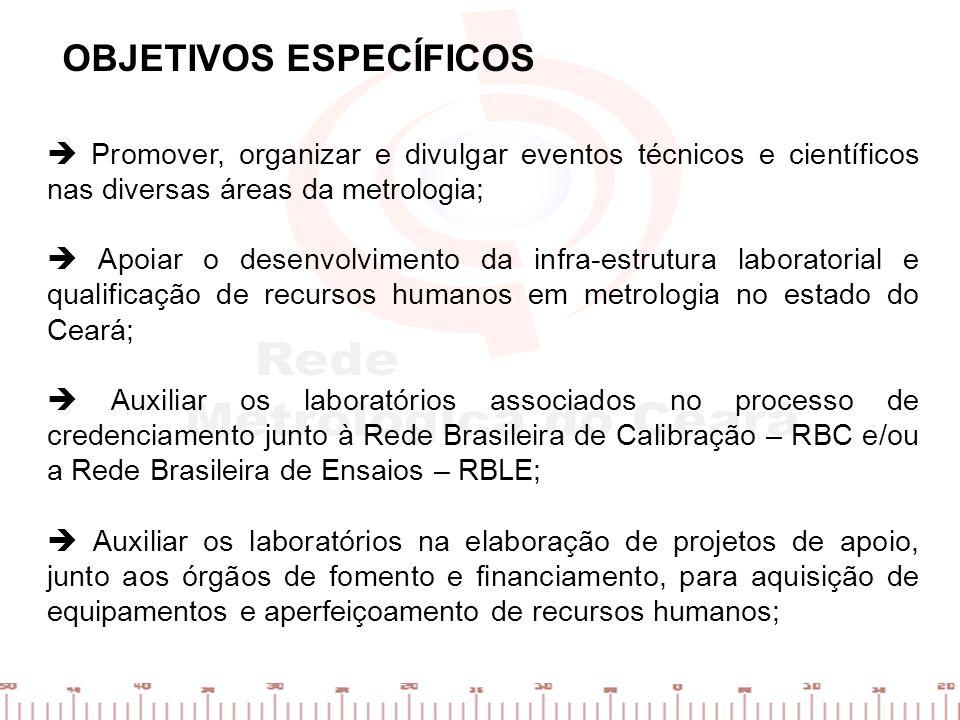 OBJETIVOS ESPECÍFICOS Promover, organizar e divulgar eventos técnicos e científicos nas diversas áreas da metrologia; Apoiar o desenvolvimento da infr