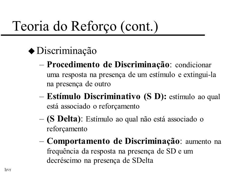 hvr Teoria do Reforço (cont.) u Discriminação –Procedimento de Discriminação: condicionar uma resposta na presença de um estímulo e extingui-la na pre