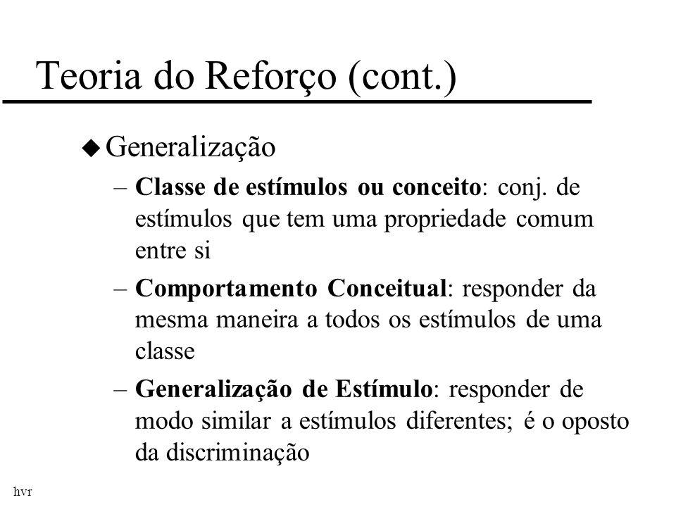 hvr Teoria do Reforço (cont.) u Generalização –Classe de estímulos ou conceito: conj. de estímulos que tem uma propriedade comum entre si –Comportamen