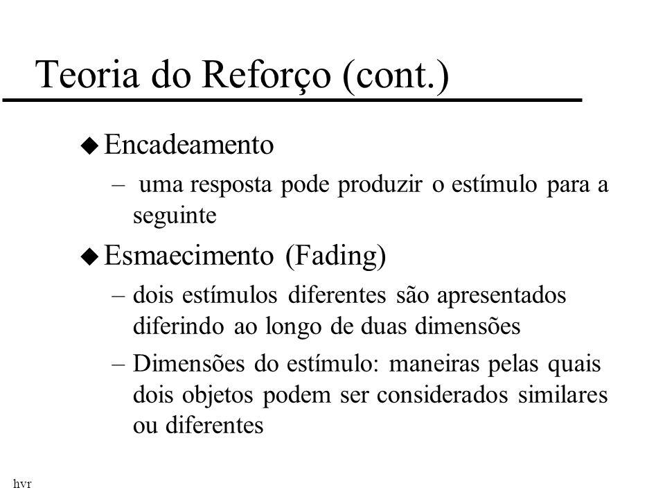 hvr Teoria do Reforço (cont.) u Encadeamento – uma resposta pode produzir o estímulo para a seguinte u Esmaecimento (Fading) –dois estímulos diferente
