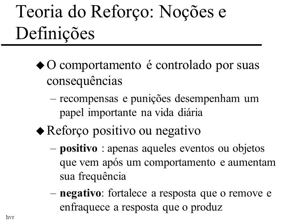 hvr Teoria do Reforço: Noções e Definições u O comportamento é controlado por suas consequências –recompensas e punições desempenham um papel importan
