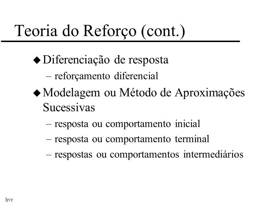 hvr Teoria do Reforço (cont.) u Diferenciação de resposta –reforçamento diferencial u Modelagem ou Método de Aproximações Sucessivas –resposta ou comp
