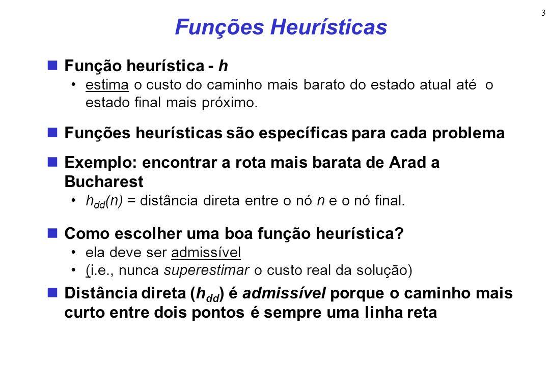 3 Funções Heurísticas Função heurística - h estima o custo do caminho mais barato do estado atual até o estado final mais próximo. Funções heurísticas
