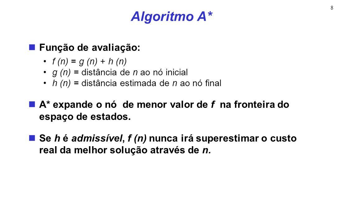 8 Algoritmo A* Função de avaliação: f (n) = g (n) + h (n) g (n) = distância de n ao nó inicial h (n) = distância estimada de n ao nó final A* expande o nó de menor valor de f na fronteira do espaço de estados.