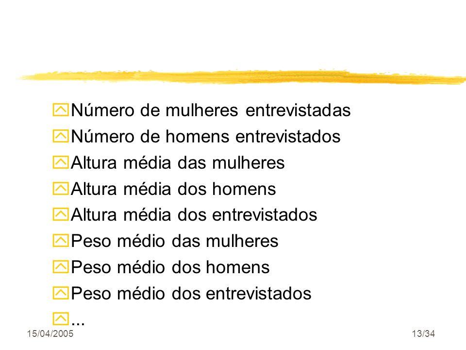15/04/200513/34 yNúmero de mulheres entrevistadas yNúmero de homens entrevistados yAltura média das mulheres yAltura média dos homens yAltura média do