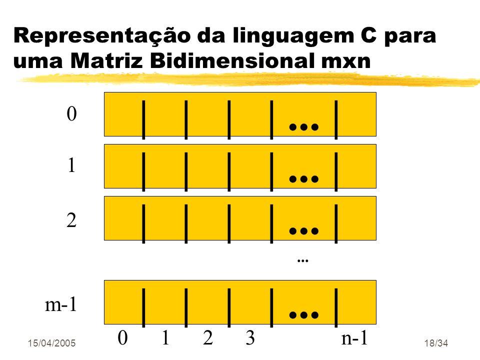 15/04/200518/34 Representação da linguagem C para uma Matriz Bidimensional mxn 0 1 2 3 n-1 | | | |... | 0 1 2 m-1...