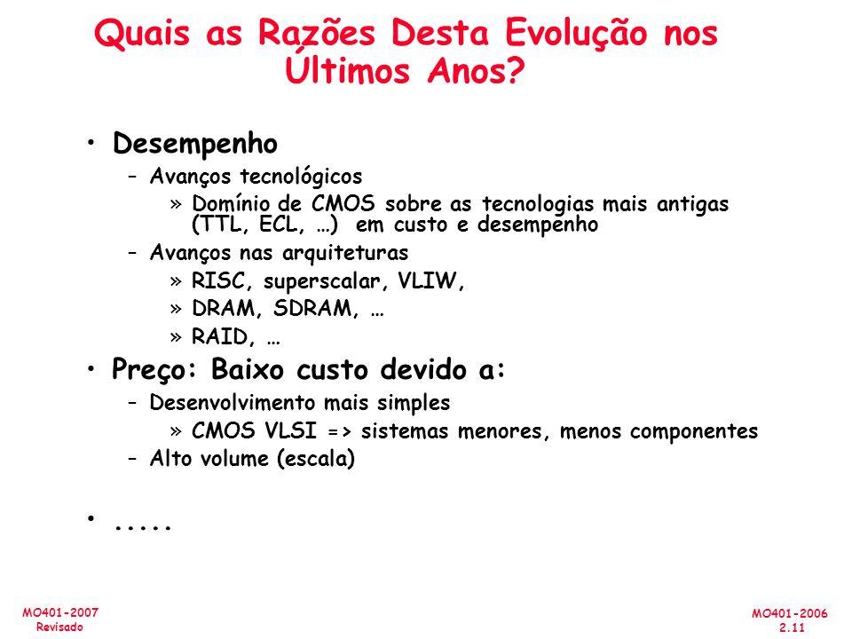 MO401-2006 2.11 MO401-2007 Revisado Quais as Razões Desta Evolução nos Últimos Anos? Desempenho –Avanços tecnológicos »Domínio de CMOS sobre as tecnol