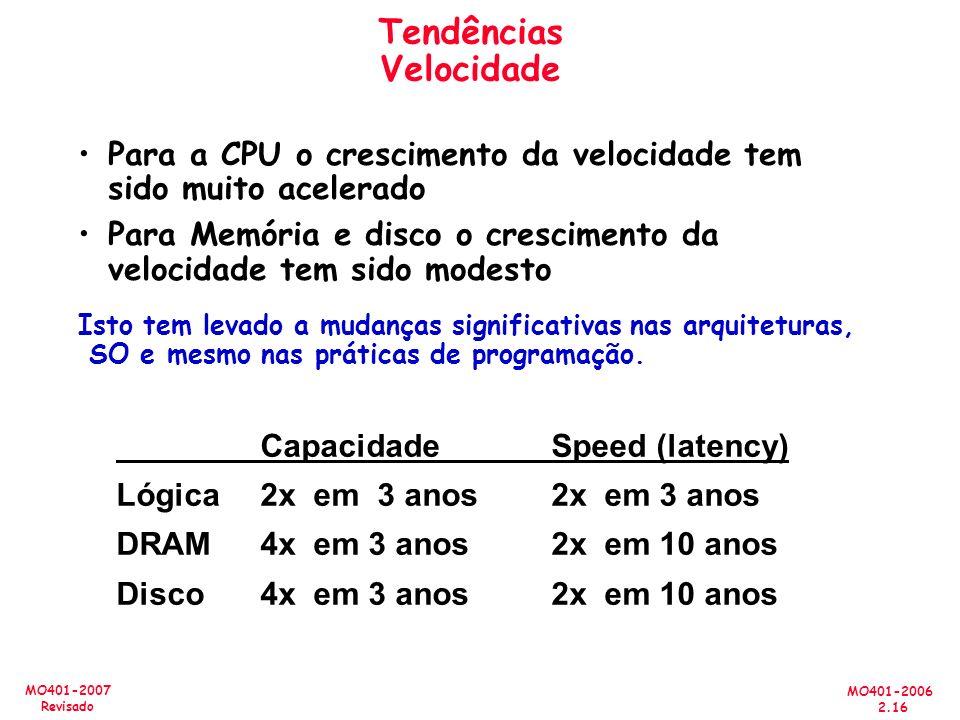 MO401-2006 2.16 MO401-2007 Revisado Tendências Velocidade Para a CPU o crescimento da velocidade tem sido muito acelerado Para Memória e disco o cresc